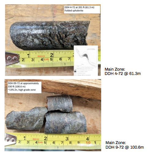 Drilling Results